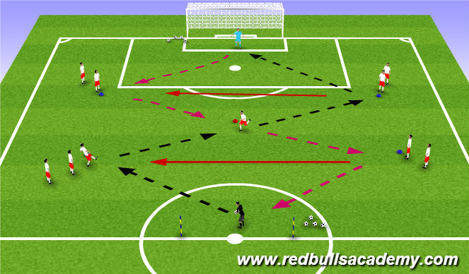 Football/Soccer Session Plan Drill (Colour): Goal Kick Play