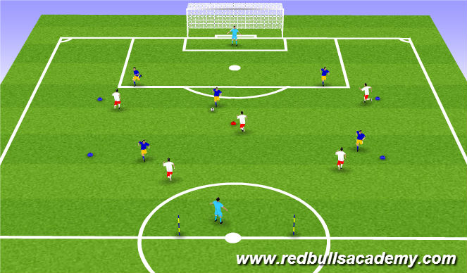 Football/Soccer Session Plan Drill (Colour): 5v5 + GK's Conditioned Game