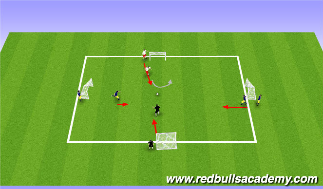 Football/Soccer Session Plan Drill (Colour): 4 goal world cup