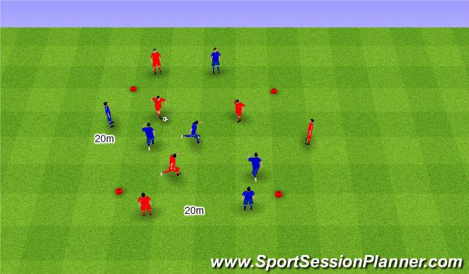 Football/Soccer Session Plan Drill (Colour): 3v3+3.