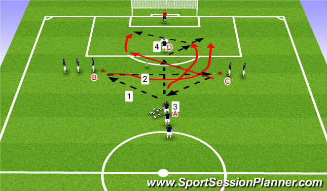 Football/Soccer Session Plan Drill (Colour): SIII Expanded Small Sided Activity Passing Pattens to Goal