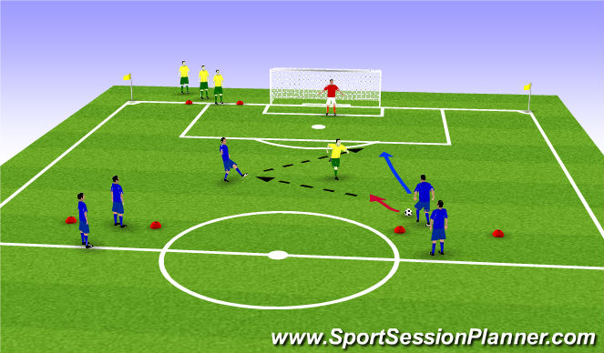 Football/Soccer Session Plan Drill (Colour): Screen 3 2 v 1