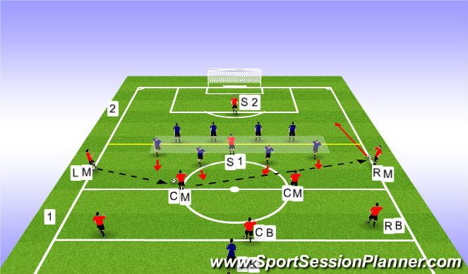 Football/Soccer Session Plan Drill (Colour): Possesion Snapshot Pt1 (10 Mins)