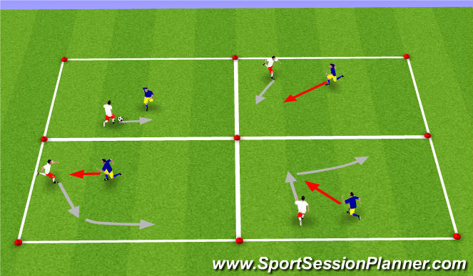 Football/Soccer Session Plan Drill (Colour): dribbling 1vs1 in tight area