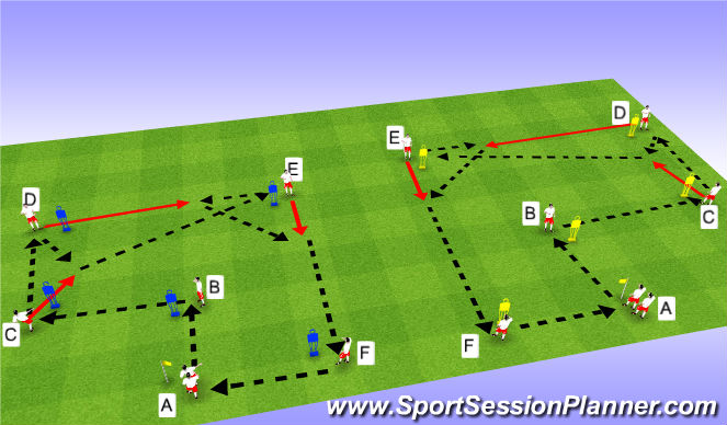 Football/Soccer Session Plan Drill (Colour): Rueda de pases