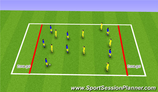 Football/Soccer Session Plan Drill (Colour): Posesion con finalizacion en espacio.