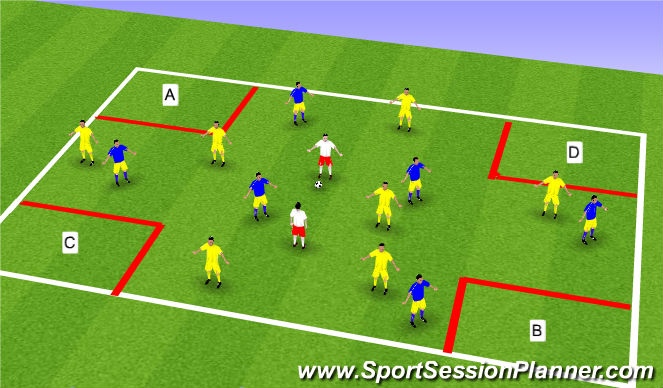 Football/Soccer Session Plan Drill (Colour): Posesion.