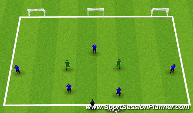 Football/Soccer Session Plan Drill (Colour): 5v2: Playing out of the back