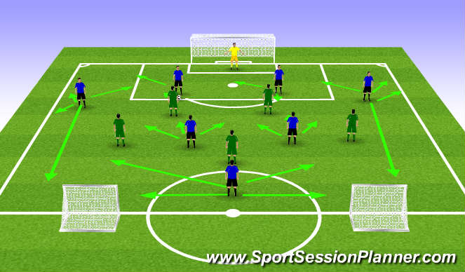 Football/Soccer Session Plan Drill (Colour): 5v7: Playing out of Back