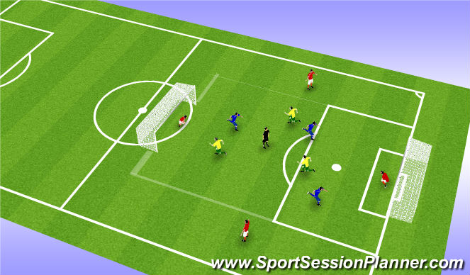 Football/Soccer Session Plan Drill (Colour): game with wall players