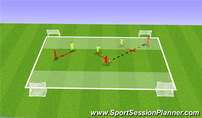 Football/Soccer Session Plan Drill (Colour): 4 Goal Warm up game (15mins)