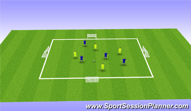 Football/Soccer Session Plan Drill (Colour): All 4 goals