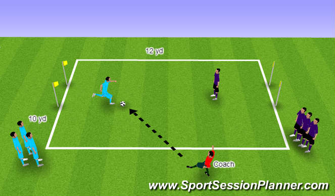 Football/Soccer Session Plan Drill (Colour): 1 vs. 1 Faced Up