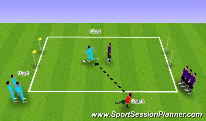 Football/Soccer Session Plan Drill (Colour): 1 vs. 1 From Recovery