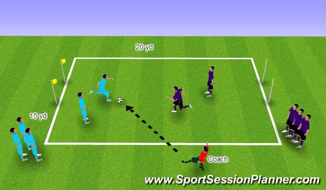 Football/Soccer Session Plan Drill (Colour): 2 vs. 2