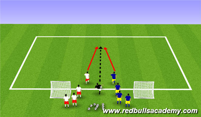 Football/Soccer Session Plan Drill (Colour): 1v1 Turns