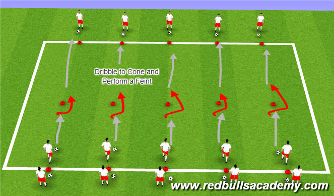 Football/Soccer Session Plan Drill (Colour): New Skill: Feint(Dip 'N Go)