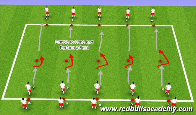 Football/Soccer Session Plan Drill (Colour): New Skill: Feint(Dip 'N Go)