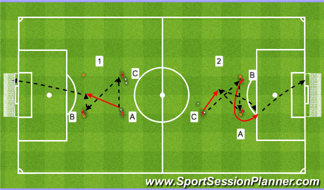 Football/Soccer Session Plan Drill (Colour): Shooting drill. Strzały.