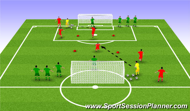 Football/Soccer Session Plan Drill (Colour): 1v1 Heading to large goal