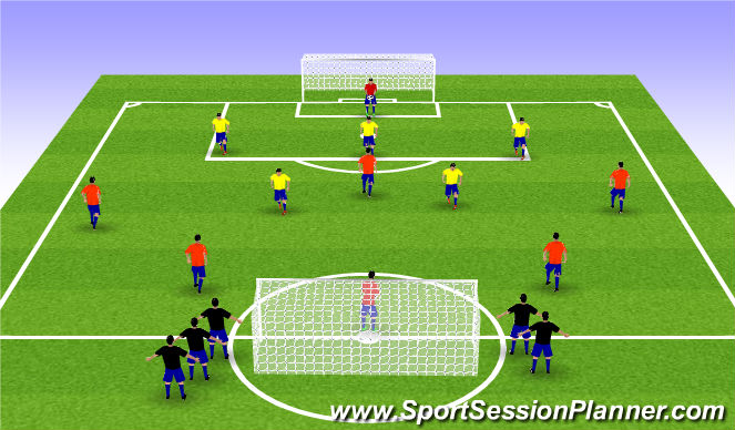 Football/Soccer Session Plan Drill (Colour): 6 v 6 Game