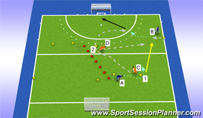 Hockey Session Plan Drill (Colour): self pass & 2v1/2v2