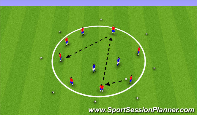 Football/Soccer Session Plan Drill (Colour): Arrival - Circle