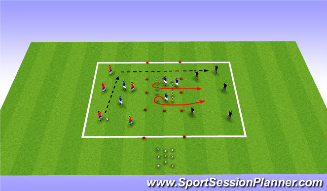 Football/Soccer Session Plan Drill (Colour): Playing forwards
