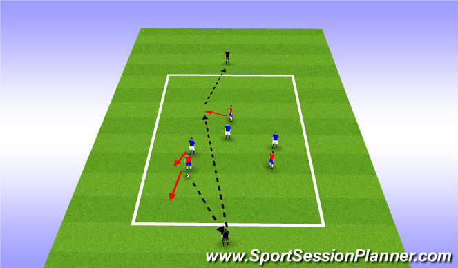 Football/Soccer Session Plan Drill (Colour): Manipulating the opposition