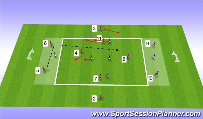 Football/Soccer Session Plan Drill (Colour): Possession for Penetration