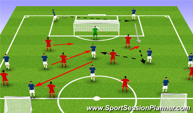 Football/Soccer Session Plan Drill (Colour): posession against the full press