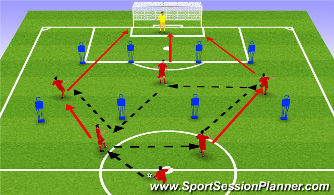 Football/Soccer Session Plan Drill (Colour): counter attacking session