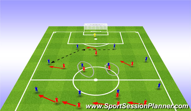 Football/Soccer Session Plan Drill (Colour): Pressing. Pressing