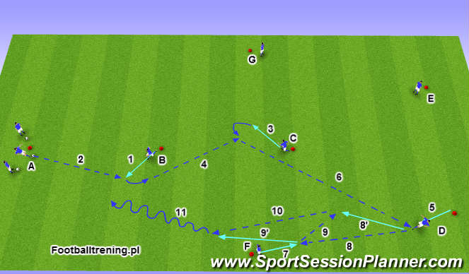 Football/Soccer Session Plan Drill (Colour): Wariant 1
