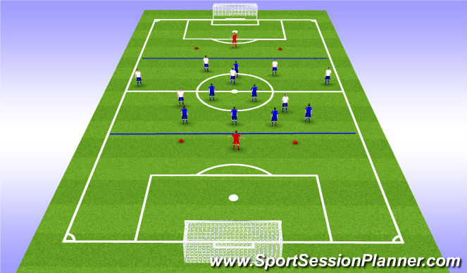 Football/Soccer Session Plan Drill (Colour): 7v7 to targets
