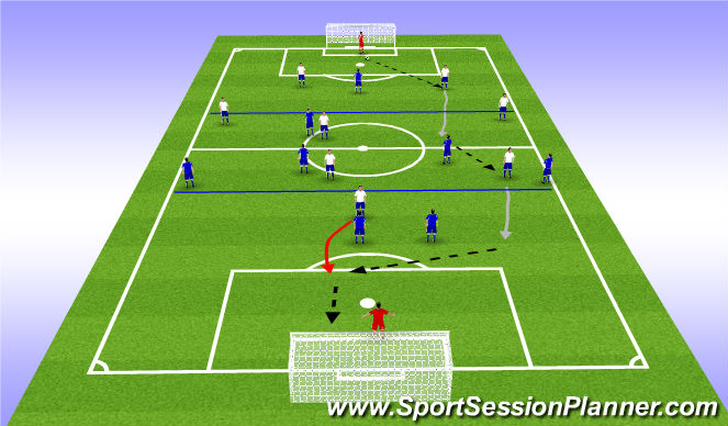 Football/Soccer Session Plan Drill (Colour): 9v9 with midfield zones