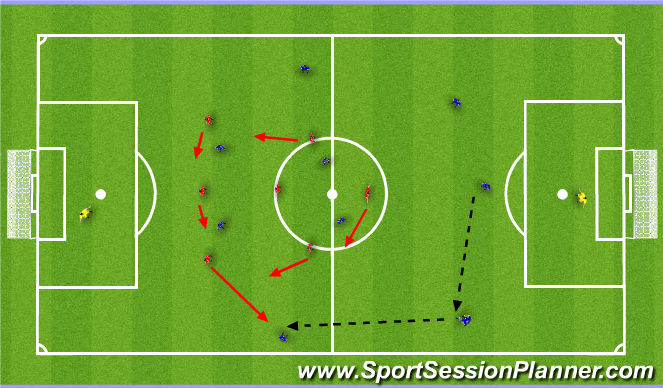 Football/Soccer Session Plan Drill (Colour): POP - Scenario 1 -Transition from full back to wide midfielder