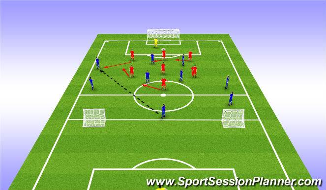 Football/Soccer Session Plan Drill (Colour): POP - Scenario 2 - Transition from centre back to wide midfielder