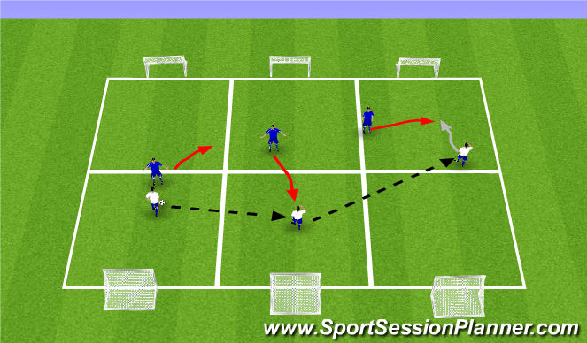 Football/Soccer Session Plan Drill (Colour): 3v3 with 1v1 zones