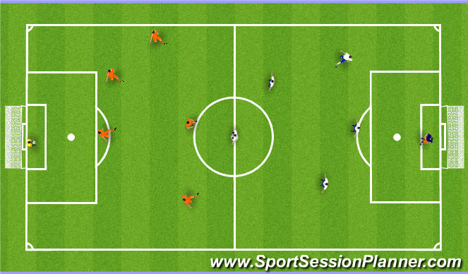 Football/Soccer Session Plan Drill (Colour): Game (20mins)
