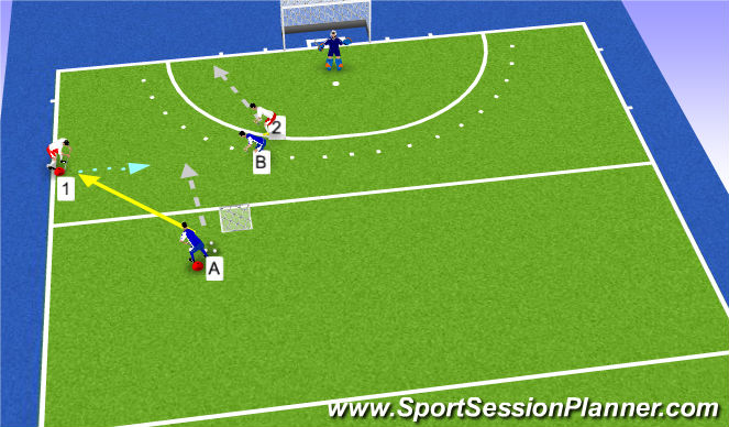 Hockey Session Plan Drill (Colour): 2:2
