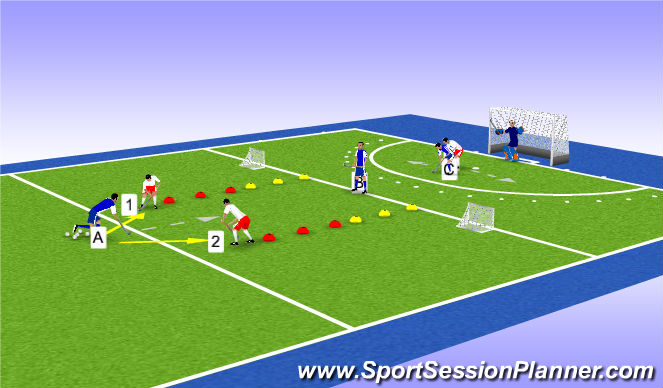 Hockey Session Plan Drill (Colour): 3:3