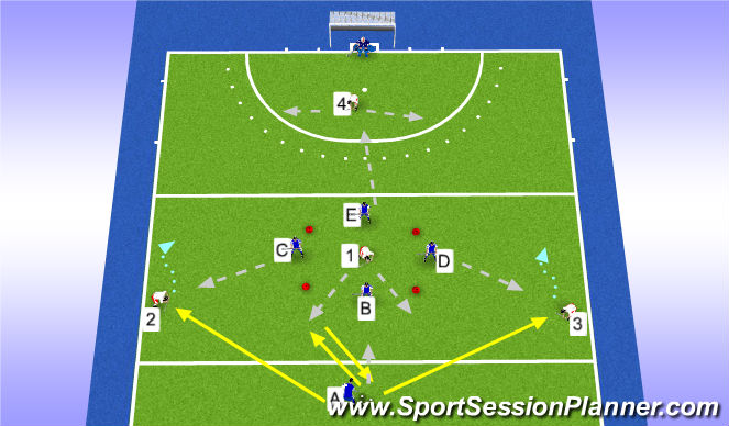 Hockey Session Plan Drill (Colour): 4:5 na  5:4