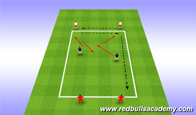 Football/Soccer Session Plan Drill (Colour): Technical / Semi Opposed - Pressure / Cover