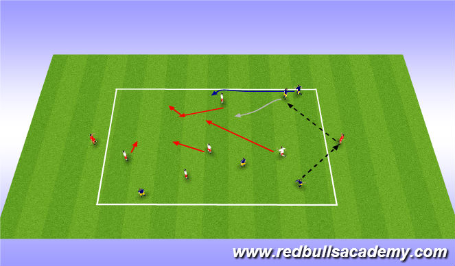 Football/Soccer Session Plan Drill (Colour): 5v5 + 2 Opposed - Conditioned Game