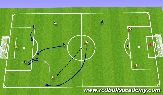 Football/Soccer Session Plan Drill (Colour): 6v6 to Goal - Small Sided Game