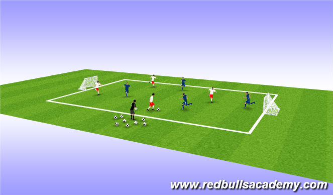 Football/Soccer Session Plan Drill (Colour): SSG / Free Play