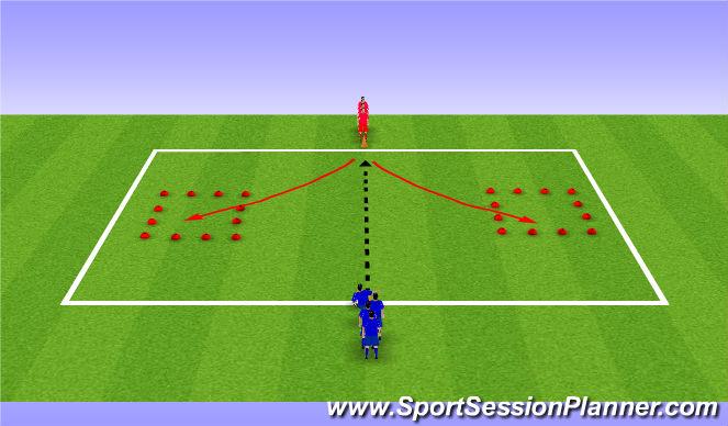 Football/Soccer Session Plan Drill (Colour): Dribbling Opposed