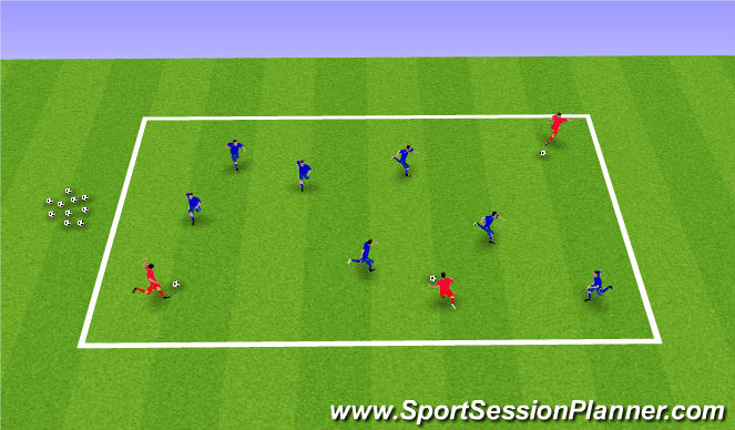Football/Soccer Session Plan Drill (Colour): Unopposed Shooting