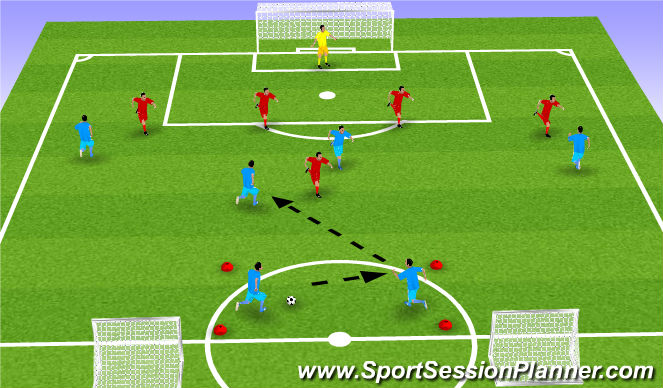 Football/Soccer Session Plan Drill (Colour): Defending in a phase